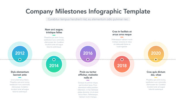 modern infographic for company milestones timeline with colorful circles and place for your description - timeline stock illustrations