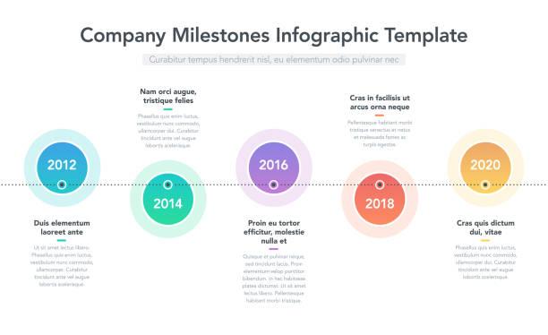 다채로운 원과 설명을 위한 장소가 있는 회사 연혁 타임 라인을 위한 최신 인포 그래픽 - timeline stock illustrations