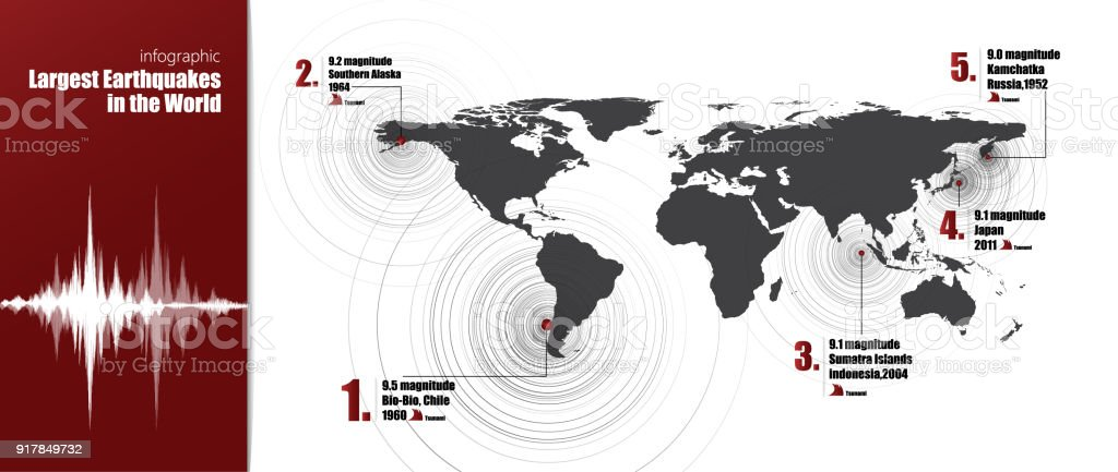 Modern infographic statistics largest earthquake in the world with modern infographic statistics largest earthquake in the world with locationcircle vibration and magnitude on gumiabroncs Images