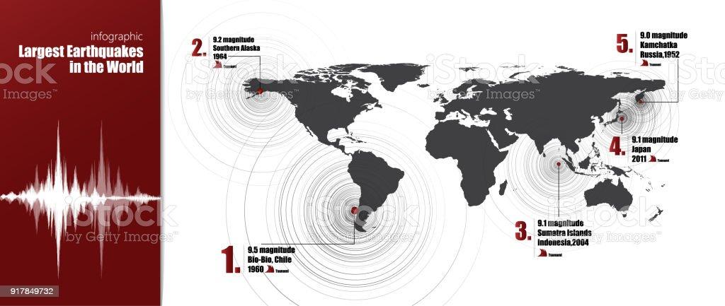 f8273c4f05a790 Modernen Infografik Statistik größte Erdbeben in der Welt mit Lage, Kreis  Vibration und Stärke auf