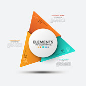 Three corners with thin line icons inside placed around circular element in center. Concept of triangular diagram with 3 options. Infographic design template. Vector illustration for presentation.
