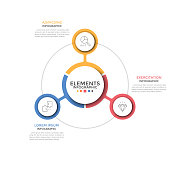 Circular diagram. Three colorful round elements with linear symbols inside placed around center. Concept of 3 features of startup project. Modern infographic design template. Vector illustration.