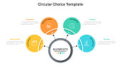 Four multicolored circles connected with main round element in center, 4 features of business process concept. Minimalist infographic design template. Vector illustration for presentation, website.