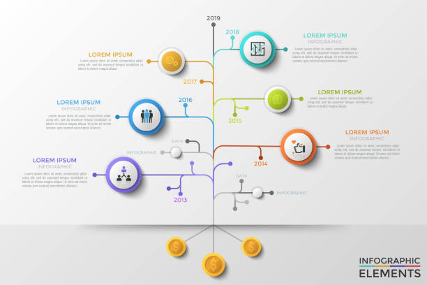Modern Infographic Vector Template Tree diagram or vertical timeline with dollar coins at bottom, interconnected round elements with linear symbols and text boxes. Concept of money investment, annual profit. Vector illustration. origins stock illustrations