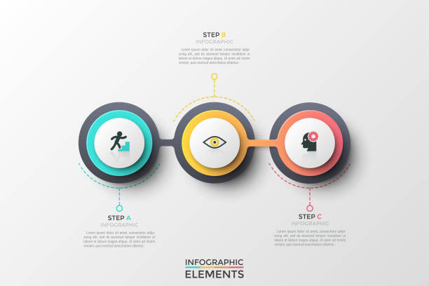 Modern Infographic Vector Template Three circles with thin line pictograms inside arranged into horizontal row and connected. Concept of website interface element, web menu. Creative infographic design template. Vector illustration. machine part stock illustrations