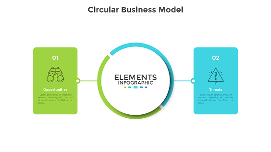 Business model with 2 rectangular elements or cards connected to main central circle. Concept of business threats and opportunities. Flat infographic design template. Modern vector illustration.