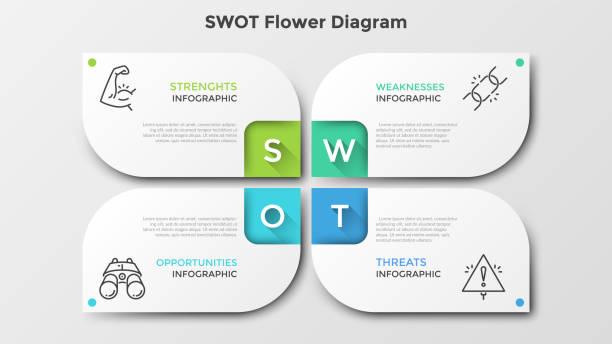 moderne infografiktemplate - uncool stock-grafiken, -clipart, -cartoons und -symbole