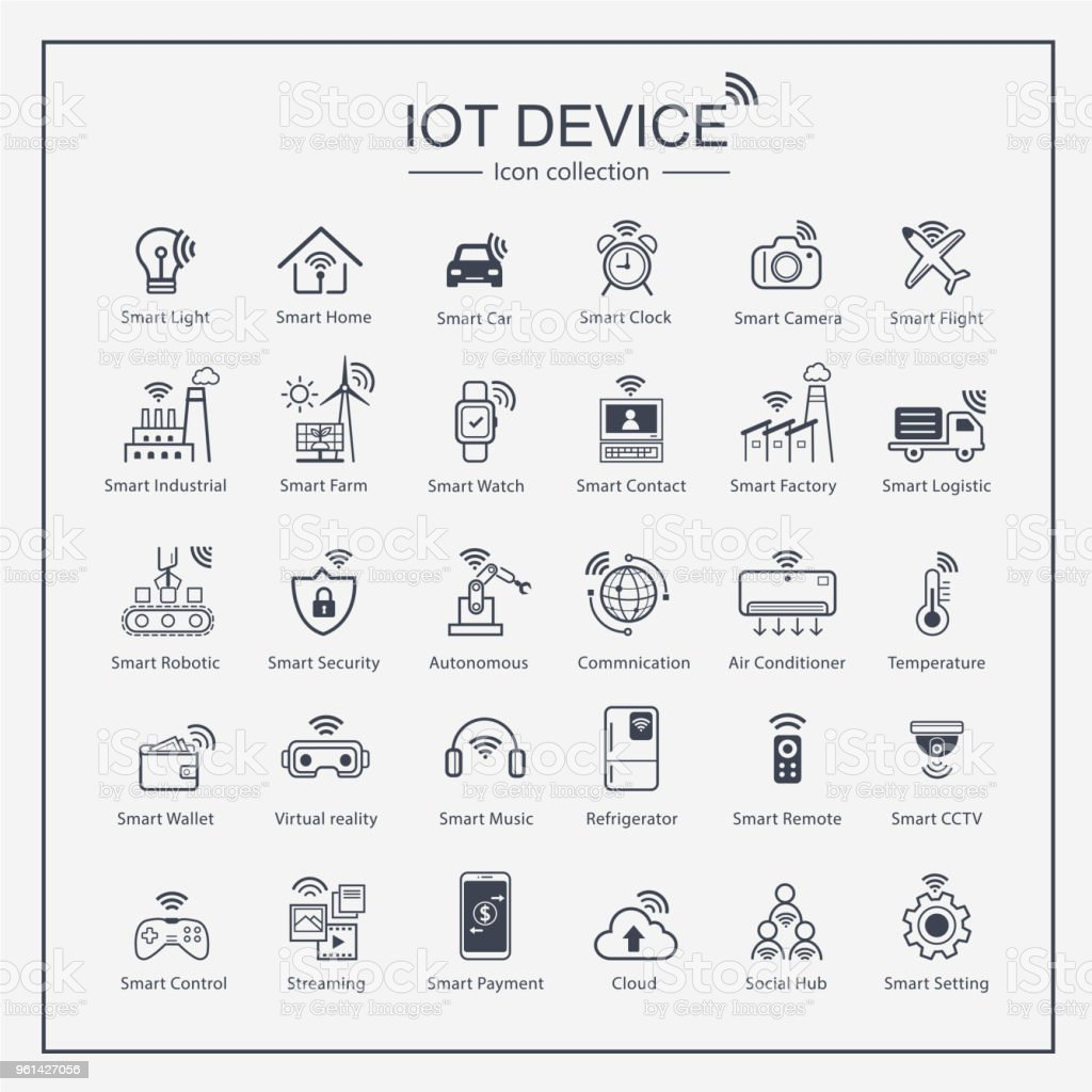 Modern Internet Of Things Icon Set Symbols For Iot With Flat Outline