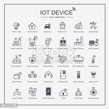 Modern Internet Of Things Icon Set Symbols For Iot With