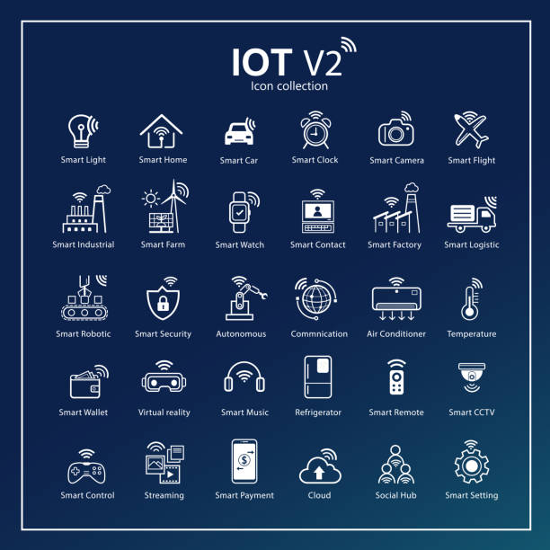 modern internet of things icon set with blue background. everything connectivity device network, anywhere, anytime, symbols for iot with flat outline design. - industry infographics stock illustrations