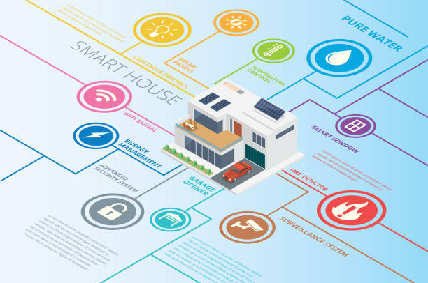 ilustrações de stock, clip art, desenhos animados e ícones de modern isometric smart house integrated system illustration - remote work
