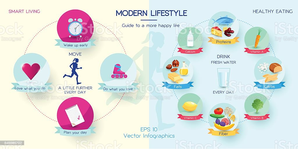 Modern lifestyle concept vector art illustration