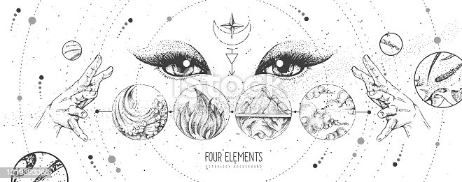 istock Modern magic witchcraft card with solar system, four elements and fortune teller eyes. Hand drawing occult vector illustration of water, earth, fire, air 1219393066