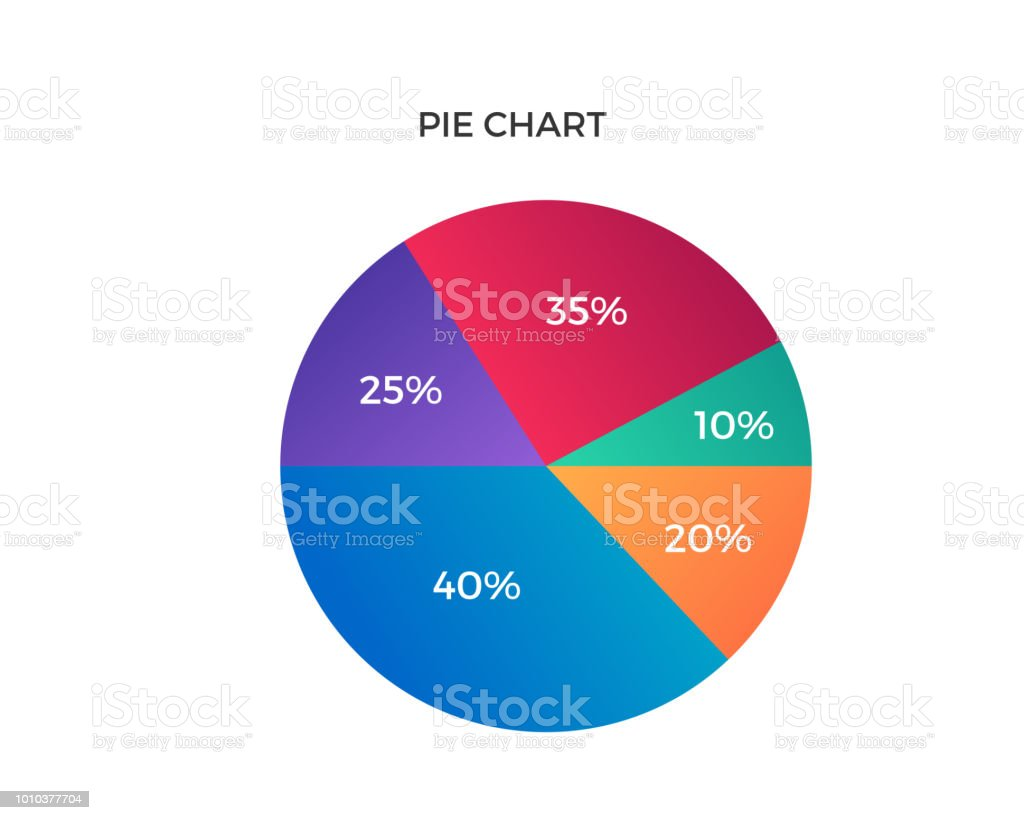 modern pie chart business chart and graph infographic elements
