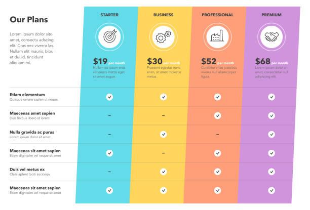 ilustraciones, imágenes clip art, dibujos animados e iconos de stock de tabla de comparación de precios moderna con cuatro planes de suscripción y lugar para la descripción - infografías de precios