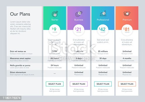 Modern pricing comparison table with four subscription plans and place for description. Flat infographic design template for website or presentation.