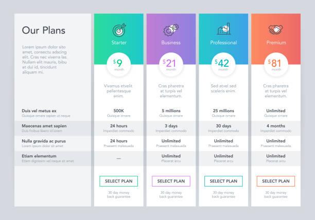 4개의 구독 플랜과 설명을 위한 장소가 있는 최신 가격 비교 표 - 가격 stock illustrations