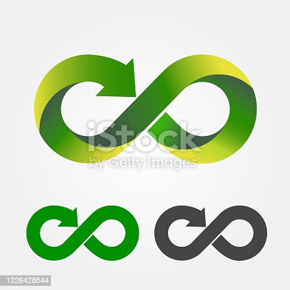 istock Modern recycling logo. Infinity sign. Symbol of environment. Green and yellow gradient. Nature. Arrow at the end of infinity icon. 2 variants of the same icon. 3D logo. Vector illustration 1226428544