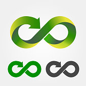 Modern recycling logo. Infinity sign. Symbol of environment. Green and yellow gradient. Nature. Arrow at the end of infinity icon. 2 variants of the same icon. 3D logo.