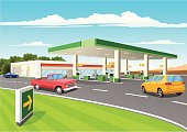 Gasoline Station and Convenience Store.