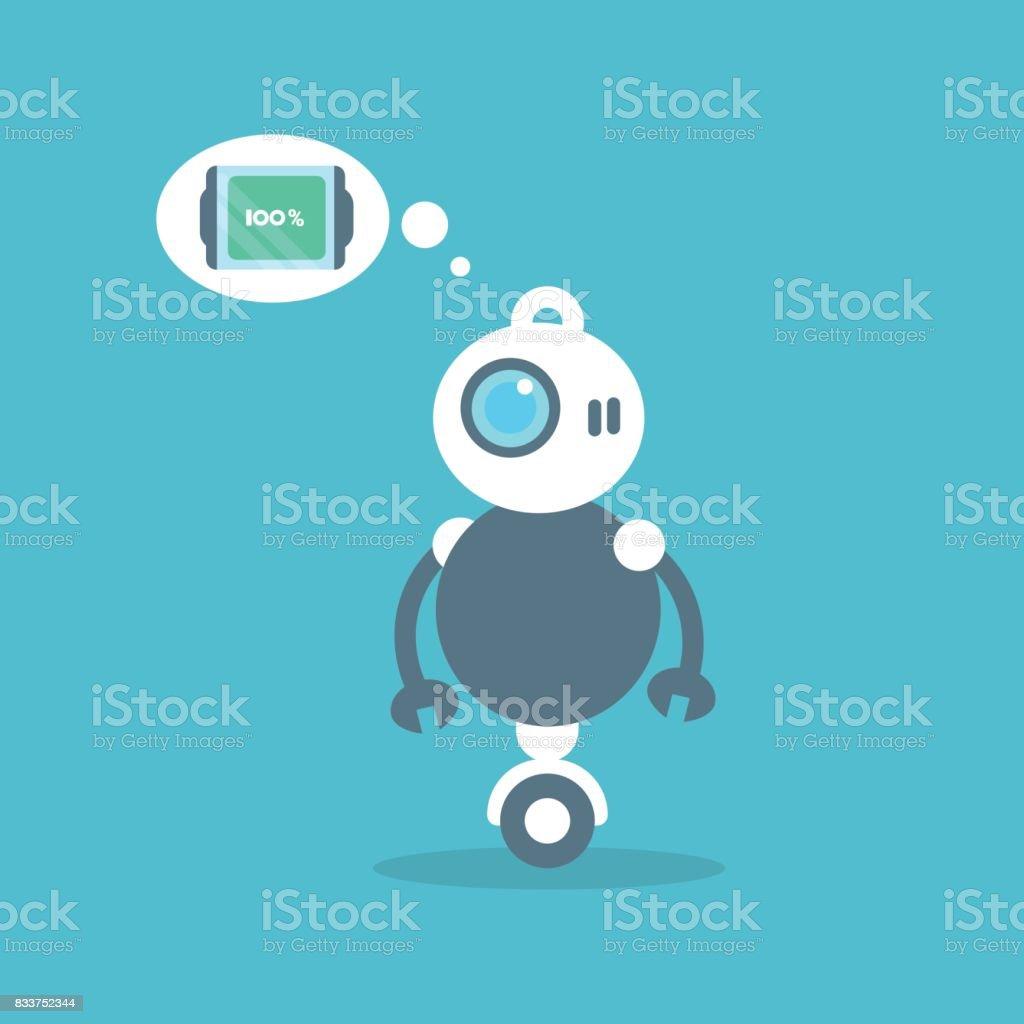 Робот пылесос   Интернет-магазин program-de-facturare.ro