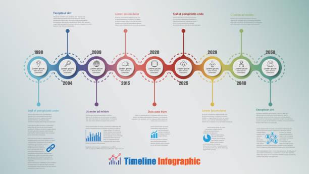 9 현대 타임 라인 infographic 원, 벡터 일러스트 레이 션 단계 - timeline stock illustrations
