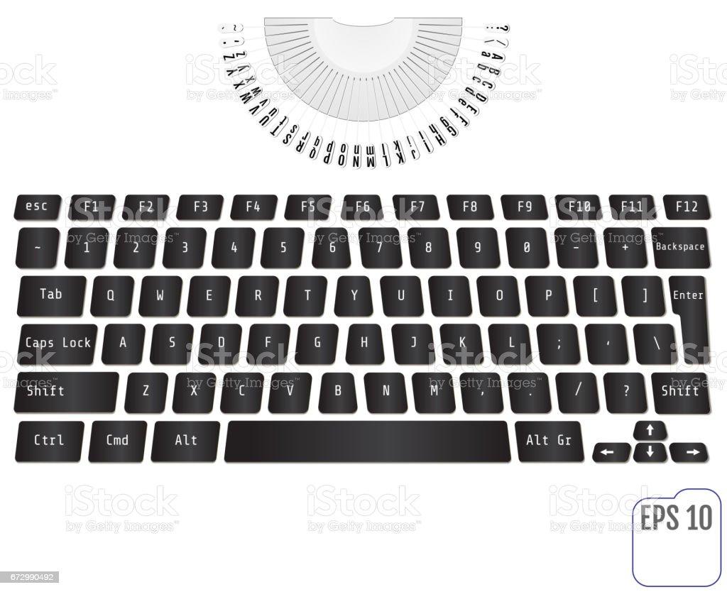clavier ordinateur a b c d e