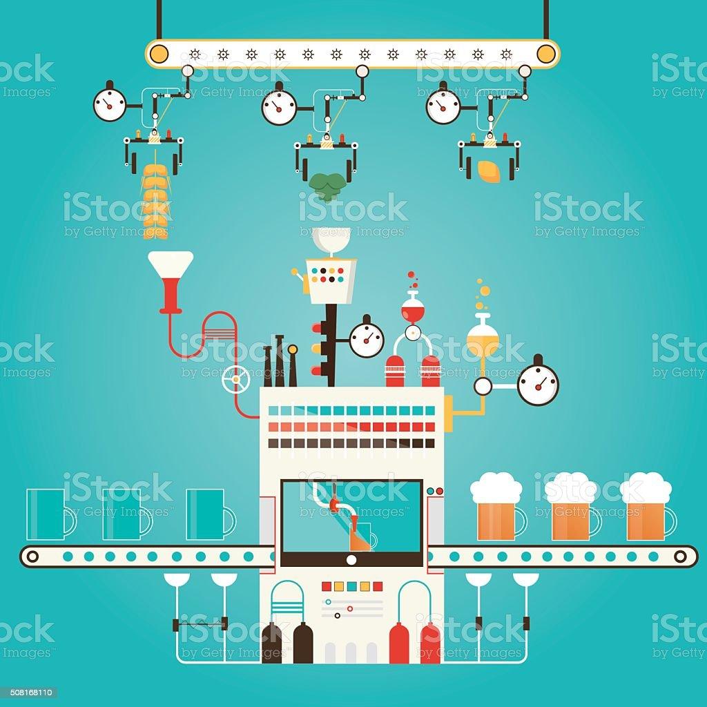 Modern vector illustration of beer industry, beer manufacturing, vector art illustration