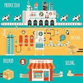 Modern vector illustration of milk industry, milk manufacturing