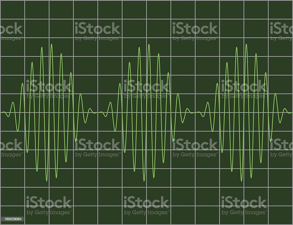 Modulated sinewaves vector art illustration
