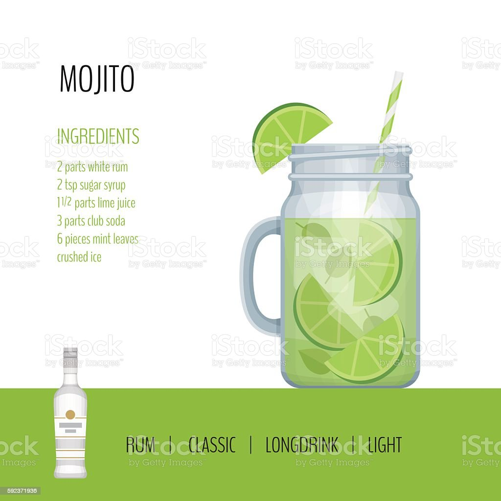 Mojito cocktail  in jar vector art illustration