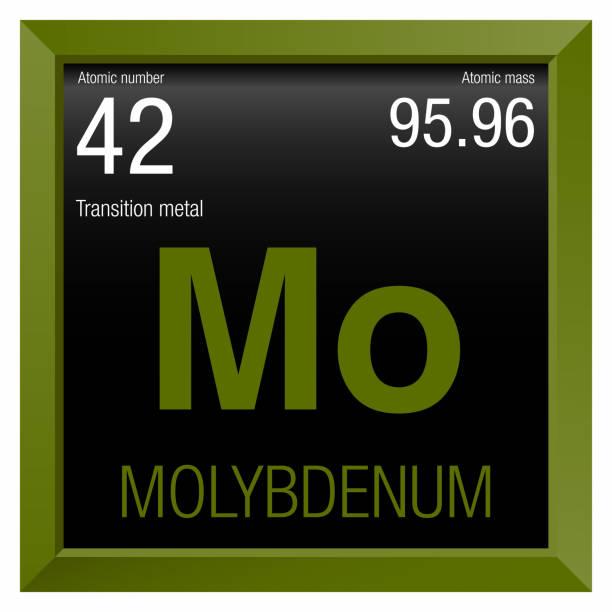 Royalty Free Electron Configuration For Molybdenum Clip Art Vector