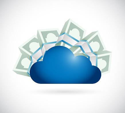 Money around a storage cloud.