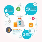 Money bag and Finance infographic template
