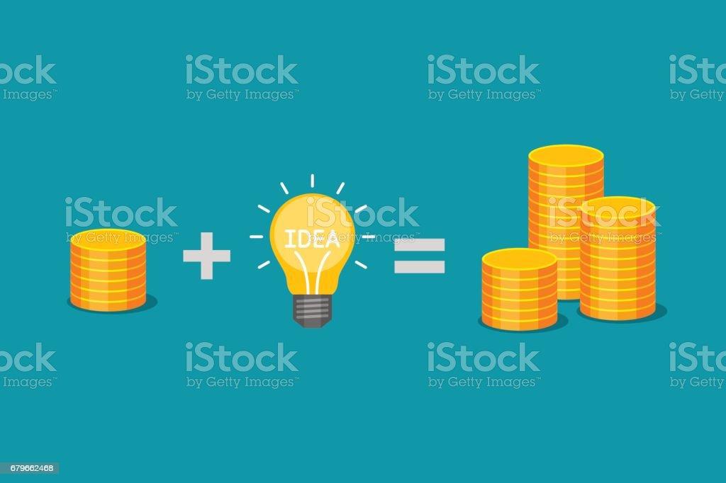 Money plus idea is equal to profit vector art illustration