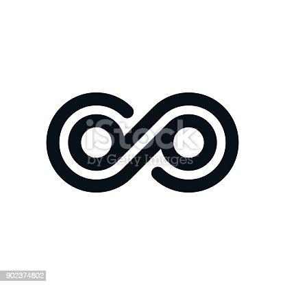 Eyes shaped infinity symbol on white background.
