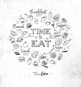 Time to eat monogram with food icon drawing on dirty paper background