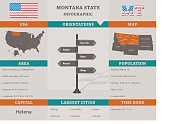 USA - Montana state infographic template with population, map and area informations
