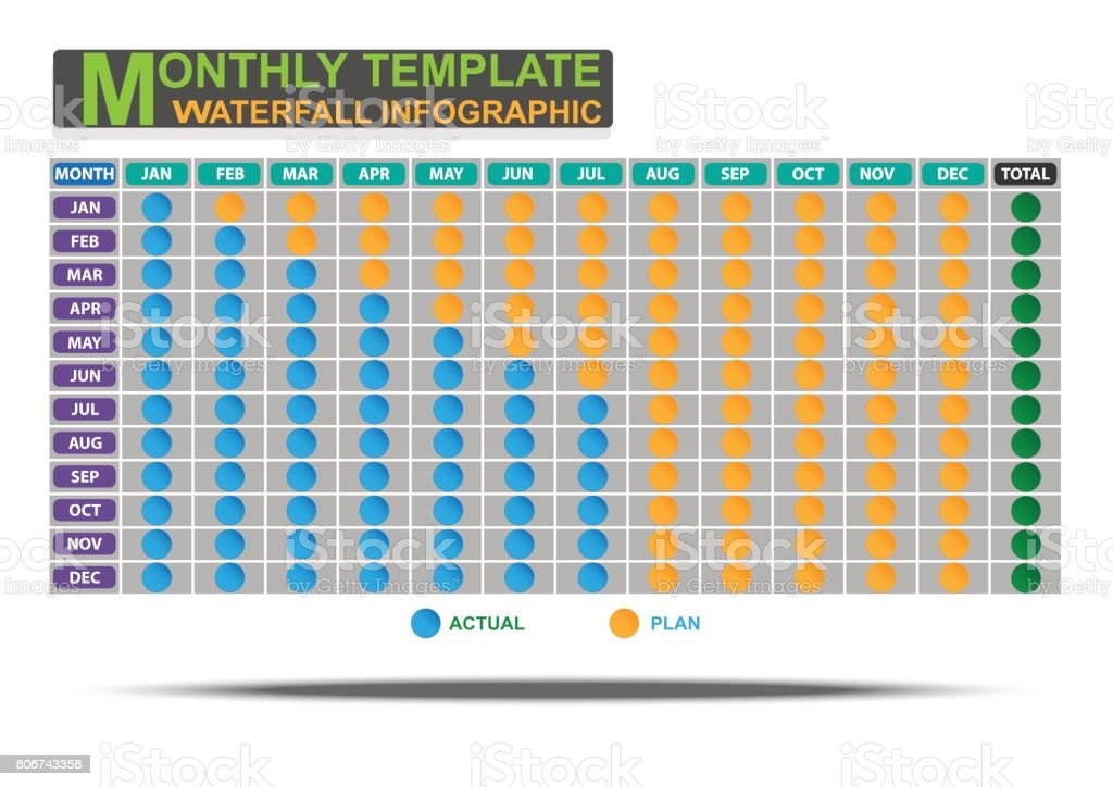 Monthly format waterfall template infographic for create business report.vector EPS10 vector art illustration
