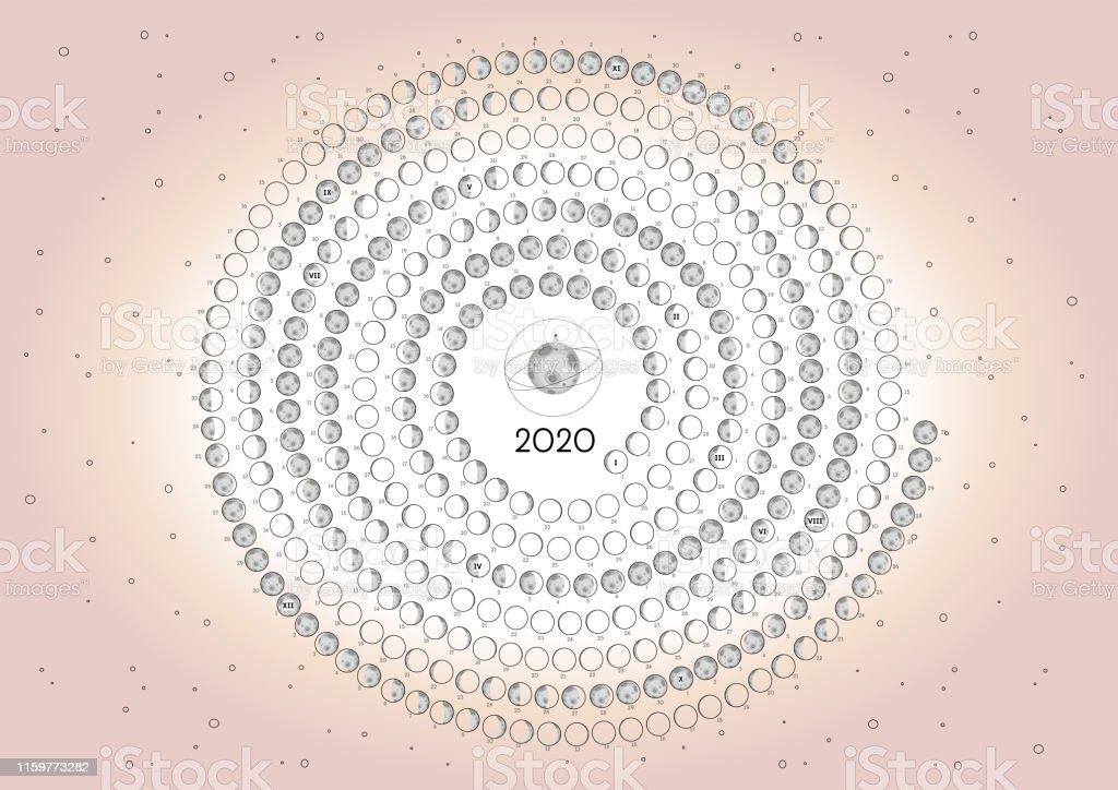 Calendario Lunar 2020 Espana.Ilustracion De Calendario Lunar 2020 Hemisferio Sur Rosa Redondeado