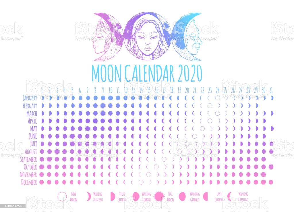 Calendrier Lunaire 2020.Calendrier Lunaire Annee 2020 Phases Lunaires Cycles
