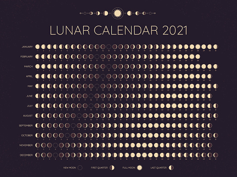 Moon calendar 2021. Lunar phases cycles dates, full. New and every phase in between, moon schedule monthly calendar year vector illustration