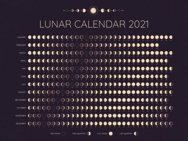 カレンダー 月齢 2020 年