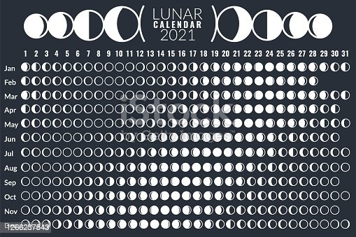 Moon calendar. Lunar phases calendar 2021 poster design, monthly cycle planner, astrology moon card, astronomy grid diary vector moonlight template