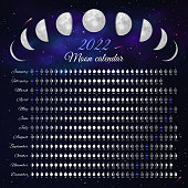 istock Moon phase calendar 2022 year month cycle planner 1309016815