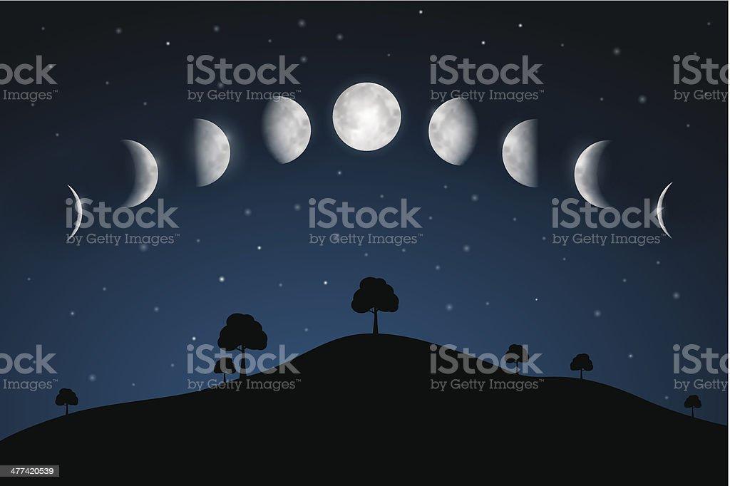 Moon Phases Above Night Landscape Illustration vector art illustration