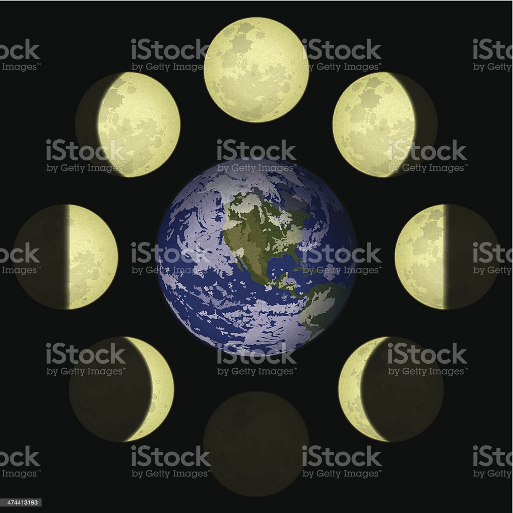 Moon phases and planet Earth royalty-free moon phases and planet earth stock vector art & more images of astronomy