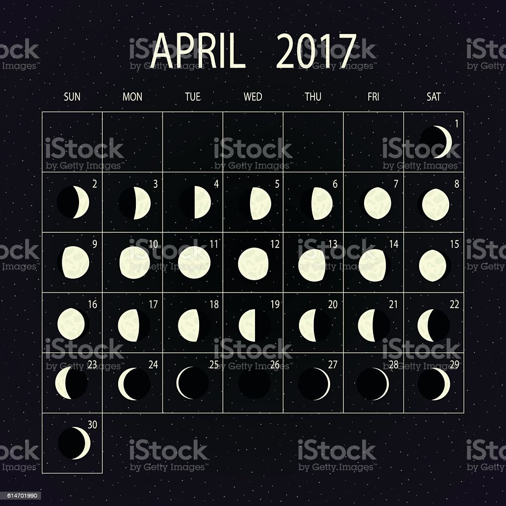 Moon Phases Calendar For 2017 April Vector Illustration