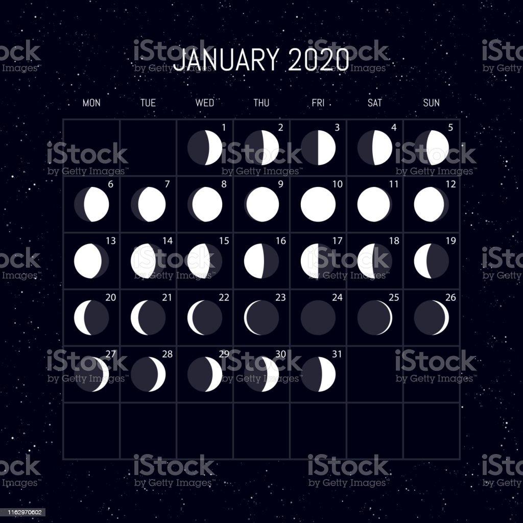 More On Shrivinayaka Astrology