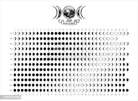 istock 2021 moon phases calendar white astronomy vector chart 1280933906